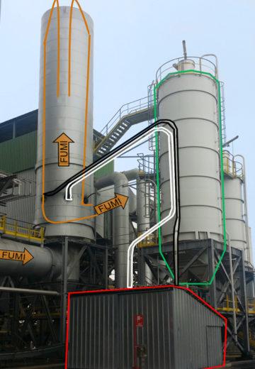 Eta-Energie-Tecnologie-Ambiente-Centrale-Manfredonia-impianto-come-funziona-fumi